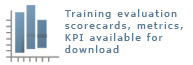Training Scorecard Metrics
