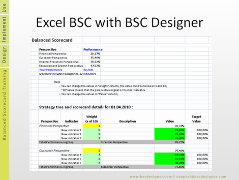 Check out new templates on BSC system | Training Evaluation Metrics