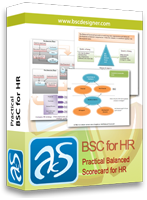 BSC Toolkit for HR - includes templates, scorecard and guides for  training KPIs and metrics.