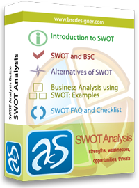 Download a free swot analysis guide